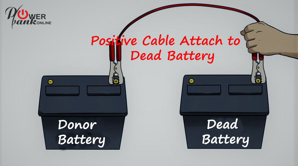 How to charge a Car Battery - positive cable attached to dead battery