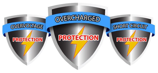 overcharging your SMART POWER BANK