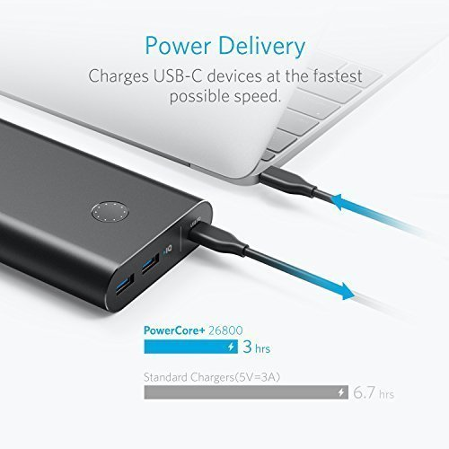 Anker PowerCore+ 26800 PD with 30W Power Delivery Charger, Portable Charger