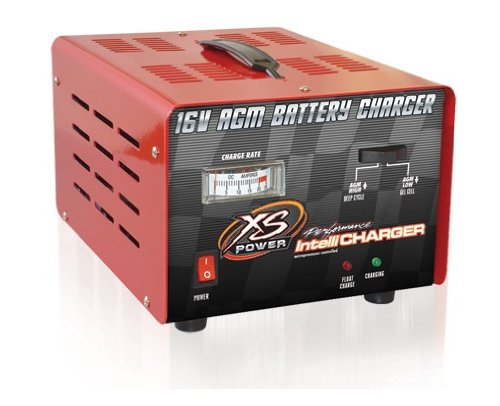 How 16 Volt Battery Charger works